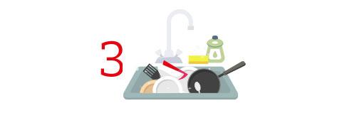 Userò buone regole di igiene in cucina