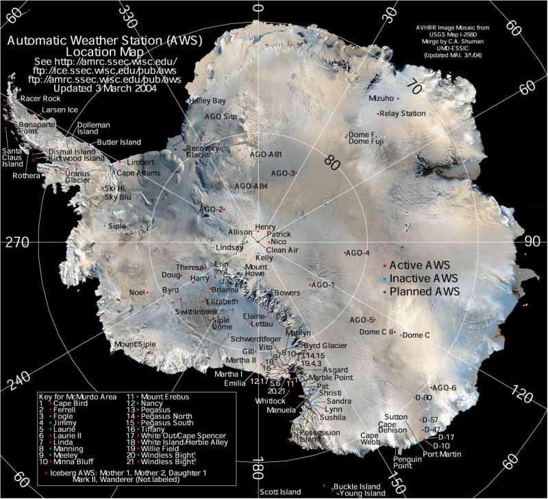 Antartico
