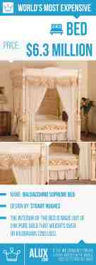 Most Expensive Beds In The World Top 10 Alux Com