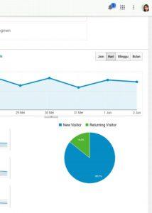 Cara memasang Kode pelacakan Google Analytics