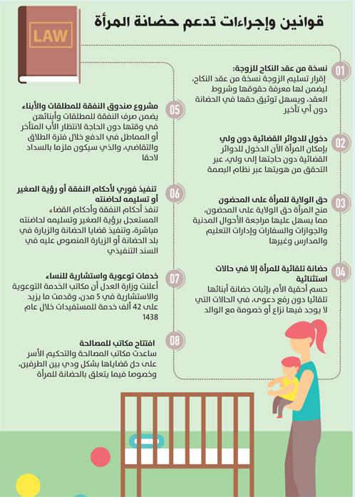 غياب النزاع يمنح الأم الحضانة تلقائيا جريدة الوطن السعودية