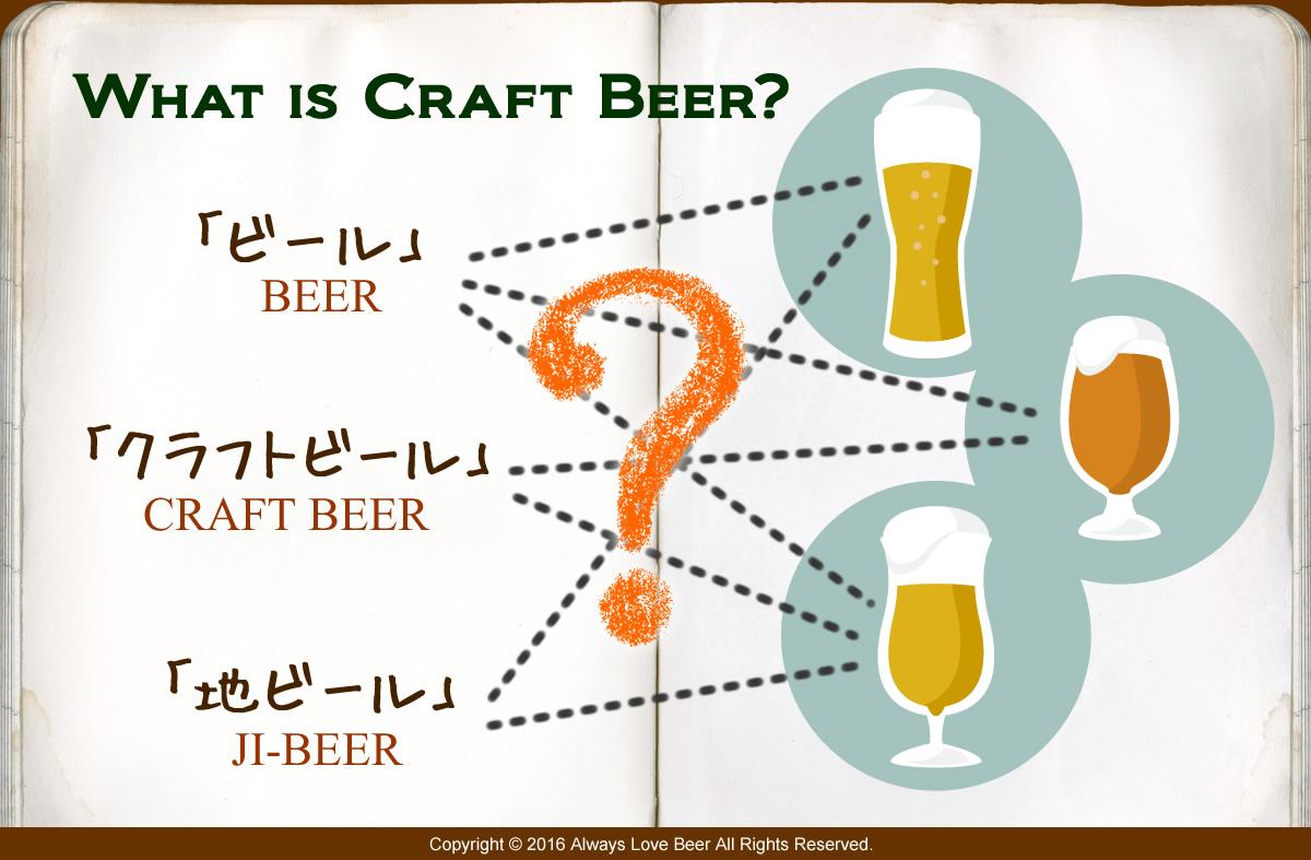 クラフトビールとは? 定義は? 地ビールと違う? ビールの種類と表現を考えてみました