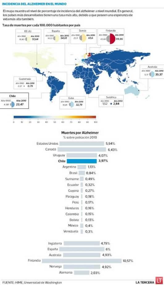 incidencia_alzheimer_mundo_mapa_mundial