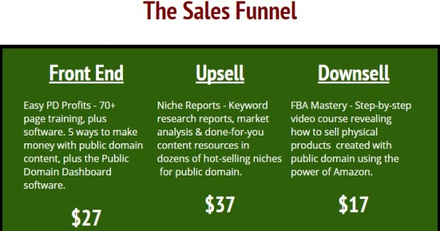 Easy PD Profits Funnel
