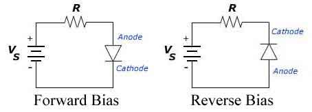 diode_biasing