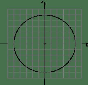 প্রোগ্রাম দিয়ে সার্কেল আঁকা প্রোগ্রামিং জাভা প্রোগ্রামিংঃ প্রসেসিং এর খুঁটিনাটি – পর্ব ২ circle