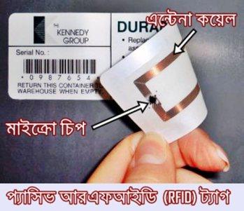 প্যাসিভ আরএফআইডি (RFID) ট্যাগ আরএফআইডি আরএফআইডি (RFID) টেকনোলজি কিভাবে কাজ করে RFID Passive Tag