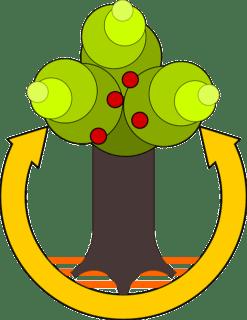 icona fotosintesi