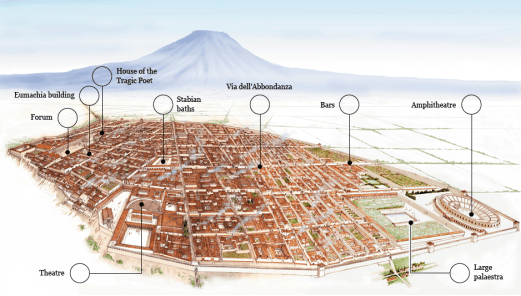 Pompeii map
