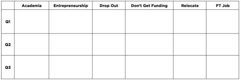 Table with Question Labels and Fear Topics