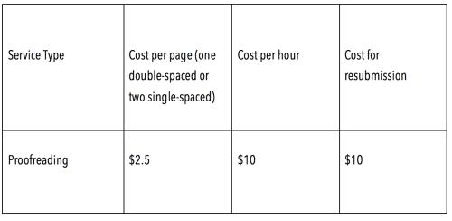 Order essay online cheap uk image 1