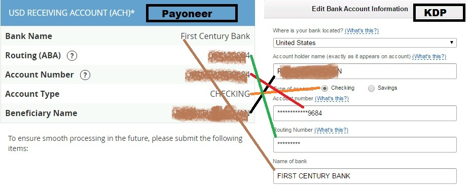 How to get Paid from Amazon KDP via Payoneer? - Amarindaz