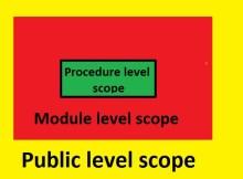 VBA variables scope