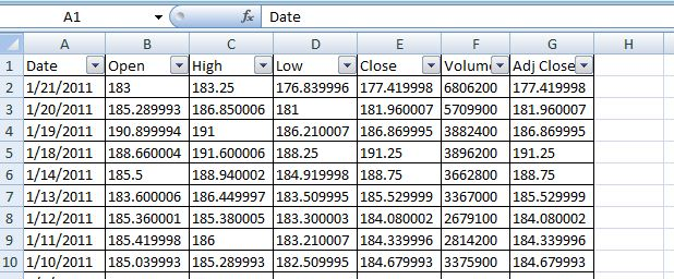 Aol Finance Stock Quotes New Auto Import Stock Quotes From Yahoo Finance With Excel Vba
