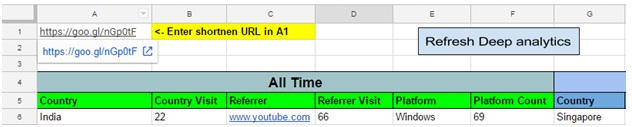 All time affiliate links 9