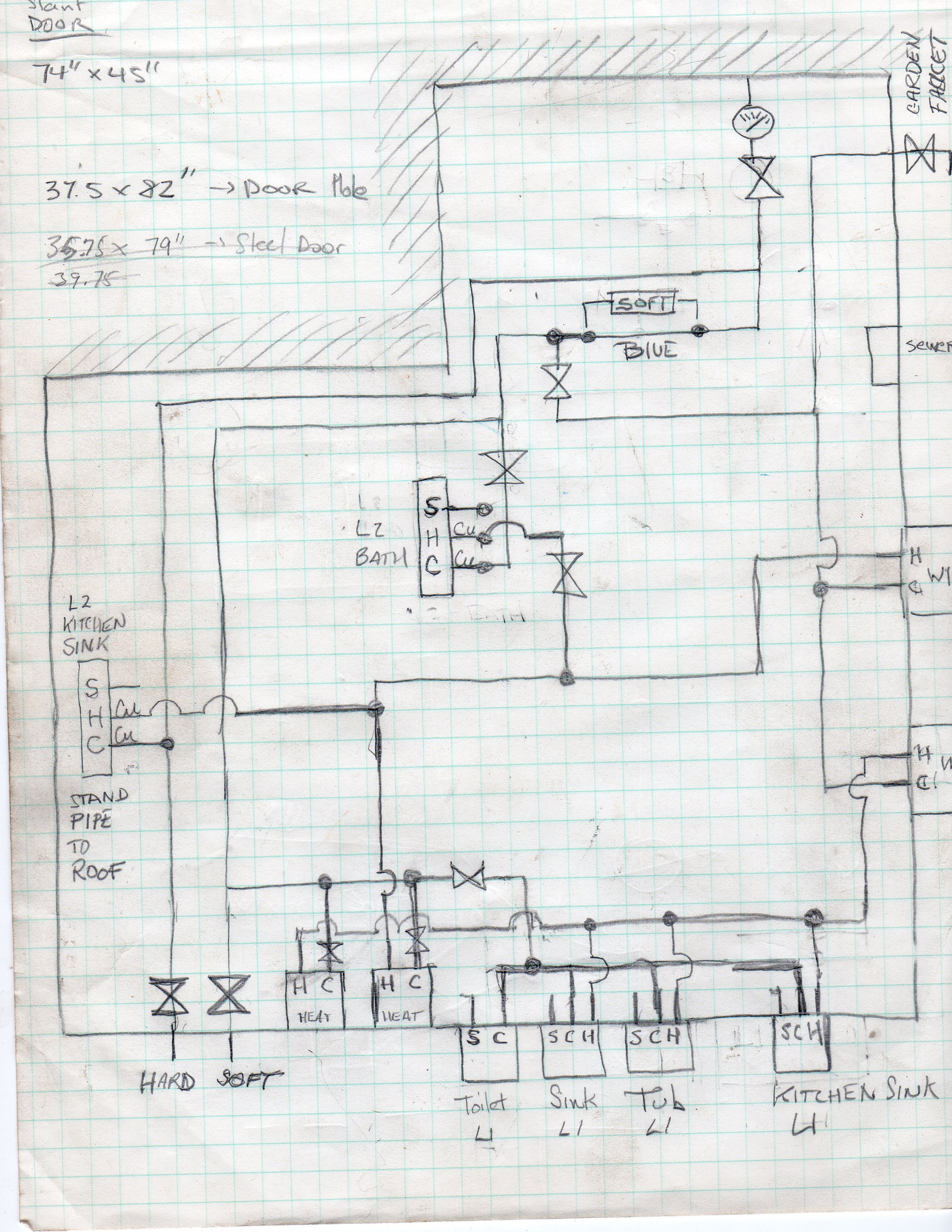 Replacing A Cellar Wall Drain Line And Plumbing Diagrams