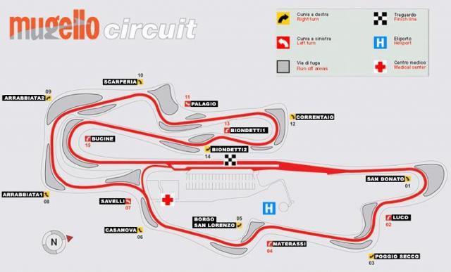 MotoGp 2014: Mugello Italia.