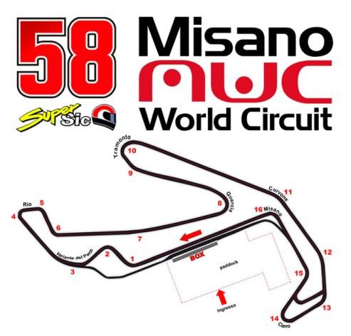 misano_marco_simoncelli_circuit_969394385