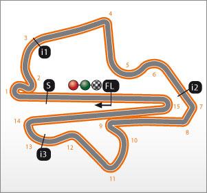 MotoGp 2014. Sepang (Malesia)