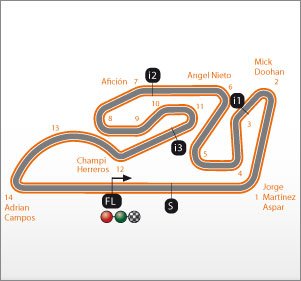 MotoGp 2014. Valencia