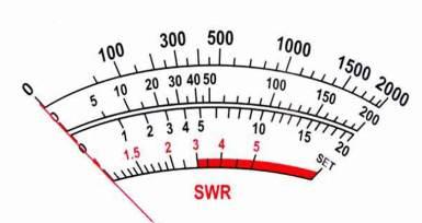 SWR Metre