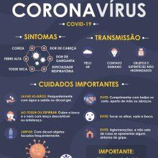 Prevenção ao COVID – 19