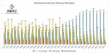 Grafico Monitoramento de casos 07 -08 07-10_page-0001