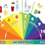 Ketahui Jenis, Penyebab, dan Gejala Alkalosis