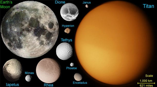 Bulan Saturnus