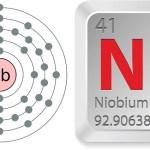 Niobium (Nb): Fakta, Sifat, Kegunaan & Efek Kesehatannya