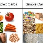 Perbedaan Karbohidrat Sederhana & Kompleks serta Fungsinya