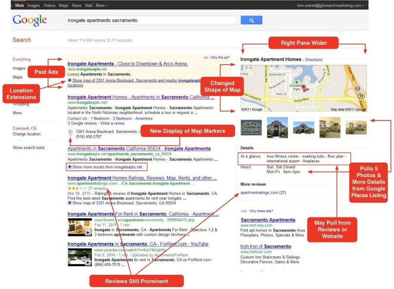 In-SERP conversion
