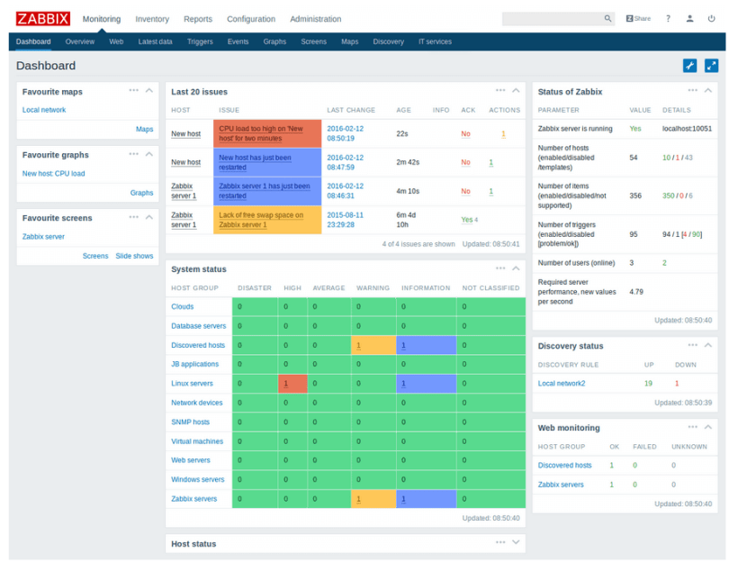 Zabbix-Sample-Dashboard