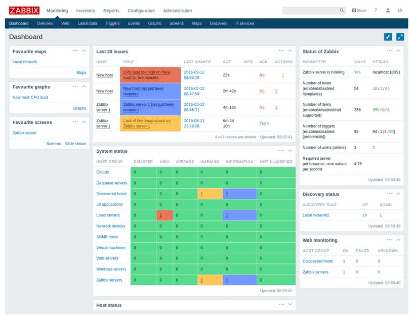 Awesome monitoring dashboard using Zabbix & Grafana