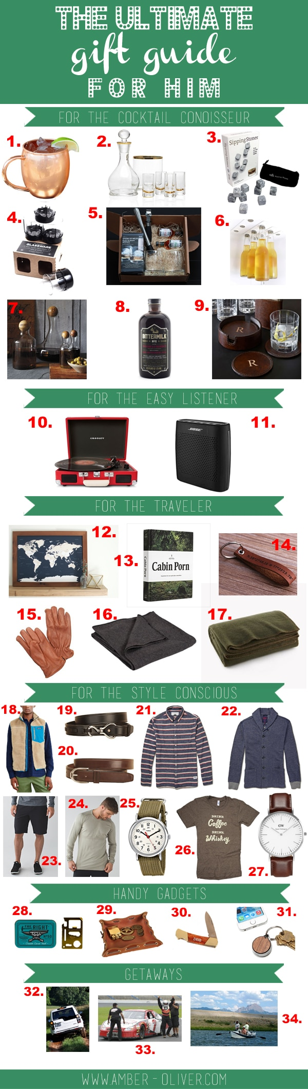The ULTIMATE Gift Guide for Him // amber-oliver.com