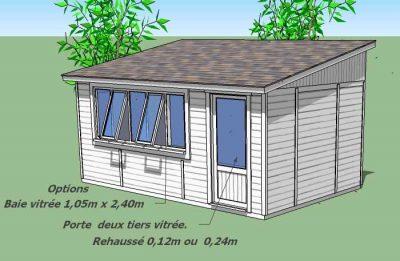 abri de jardin adossable de 5m2 a 20m