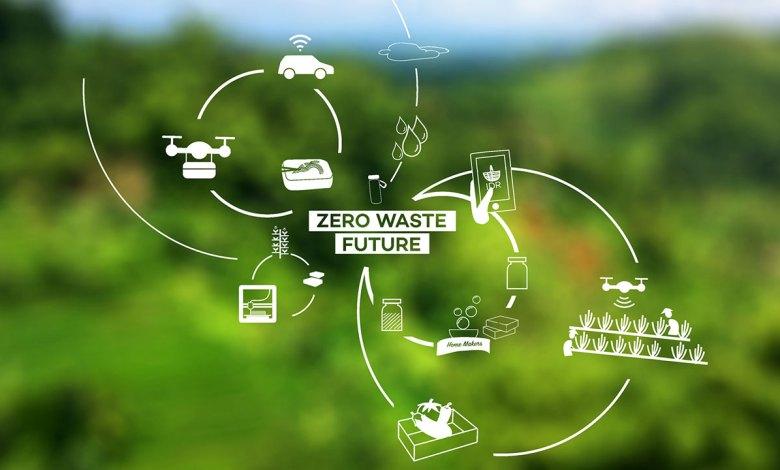Photo of Soluciones globales para eliminar residuos plásticos
