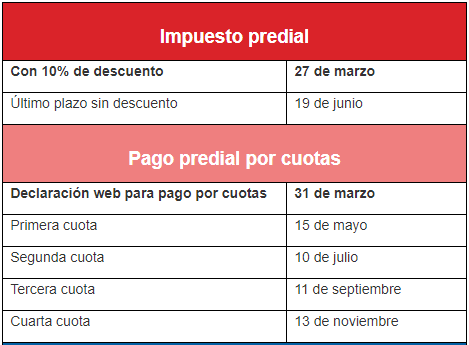 impuestos-tabla