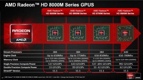 Radeon HD8000