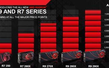 r7 r9 series