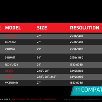 Daftar-Monitor-AMD-Freesync