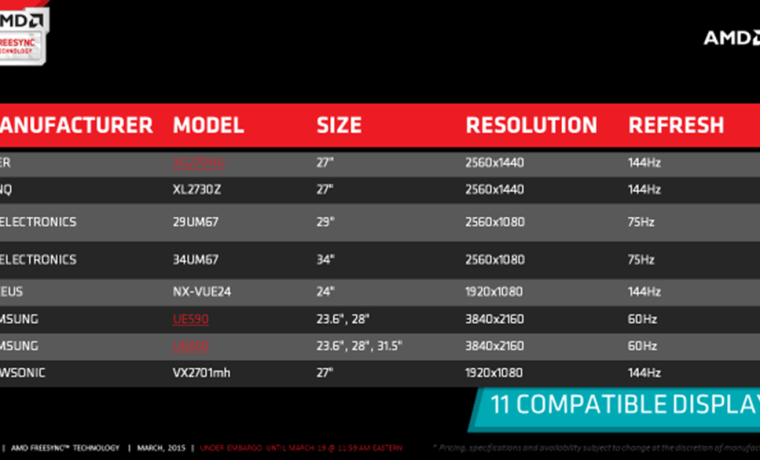Daftar-Monitor-AMD-Freesync
