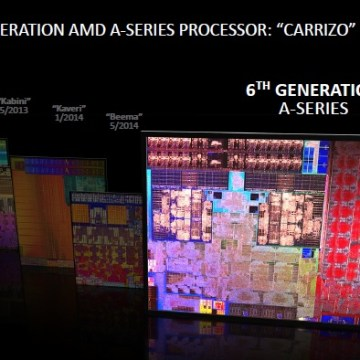 6th Generation APU Carrizo