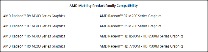 AMD Mobility Product Family Compatibility