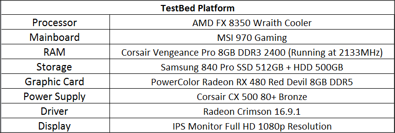 Test Bed Platform uji RX 480