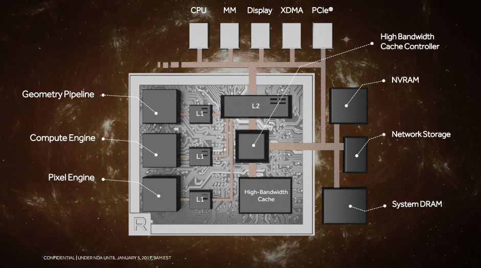 Arsitektur Radeon Vega