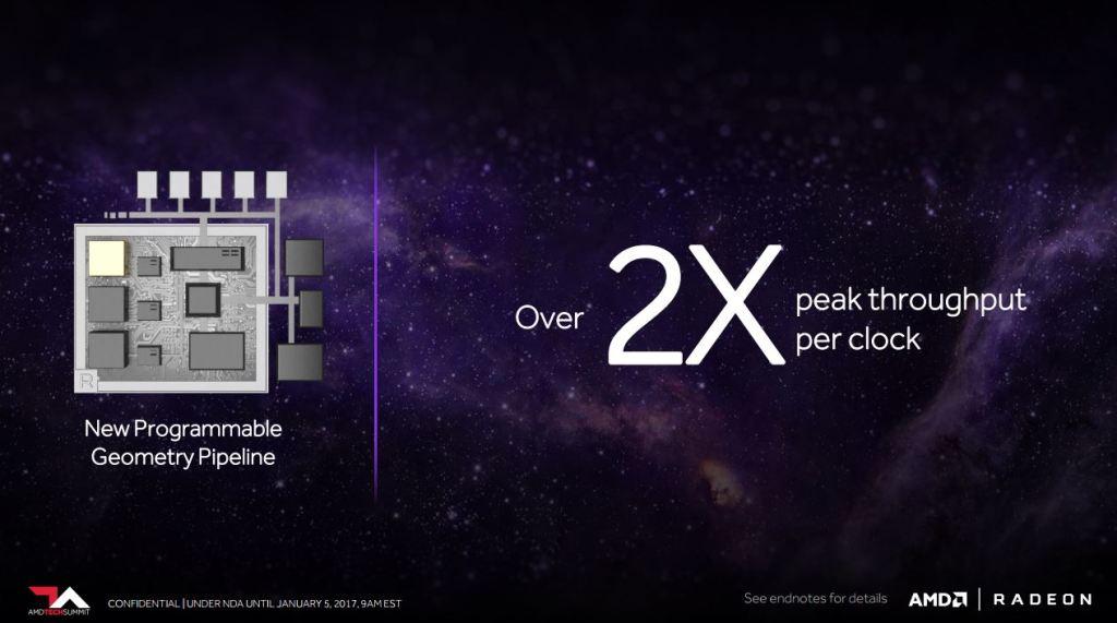 Radeon Vega New Programmable Geometry Pipeline