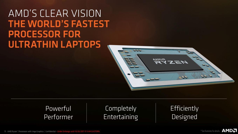 Laptop Ryzen