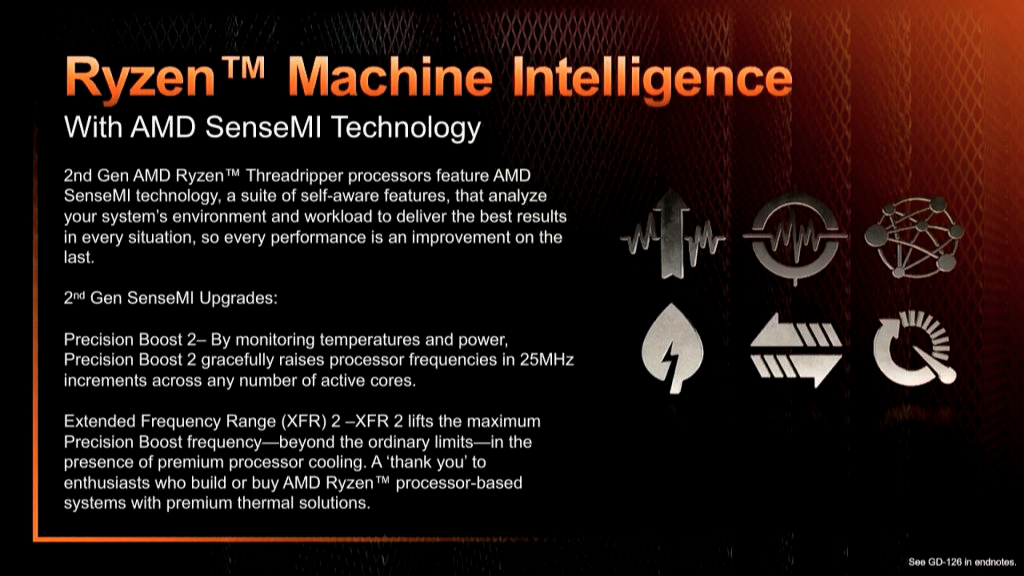 Ryzen Machine Intelligence