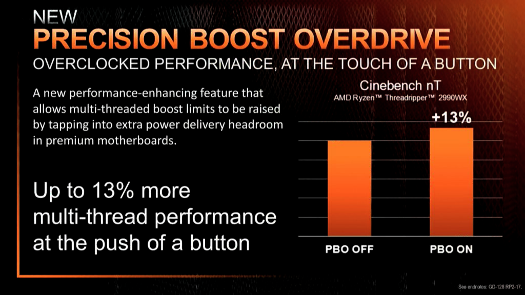 Precision Boost Overdrive